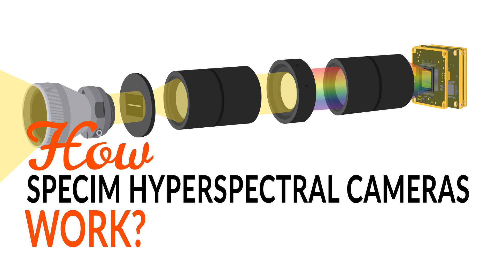 How Specim hyperspectral cameras work?