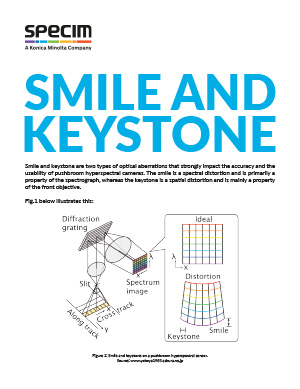 Smile and Keystone